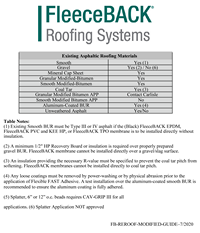 Existing-Asphaltic-Roofing-Materials-TN-cr