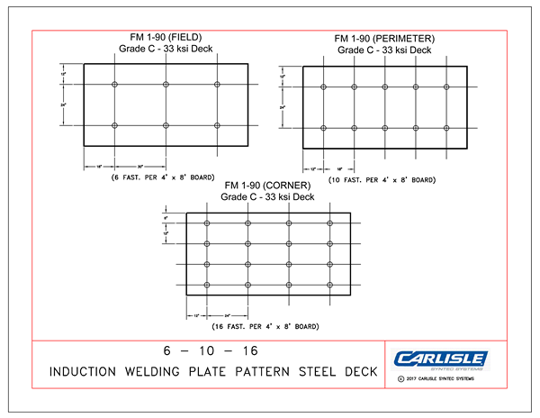 FM-1-90---6-10-16 Induction Welded Plate Layout-TN